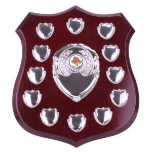 annual shield
